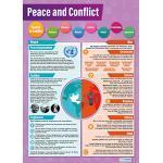 Paix et conflits | Affiches d'éducation religieuse | Papier brillant mesurant 850 mm x 594 mm (A1) | Tableaux d'études religieuses pour la classe | Tableaux d'éducation par Daydream Education